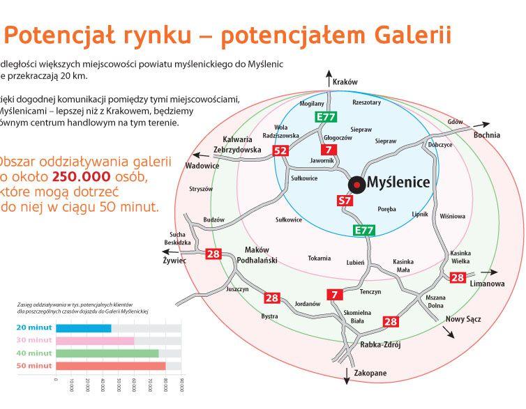 Mylenice2